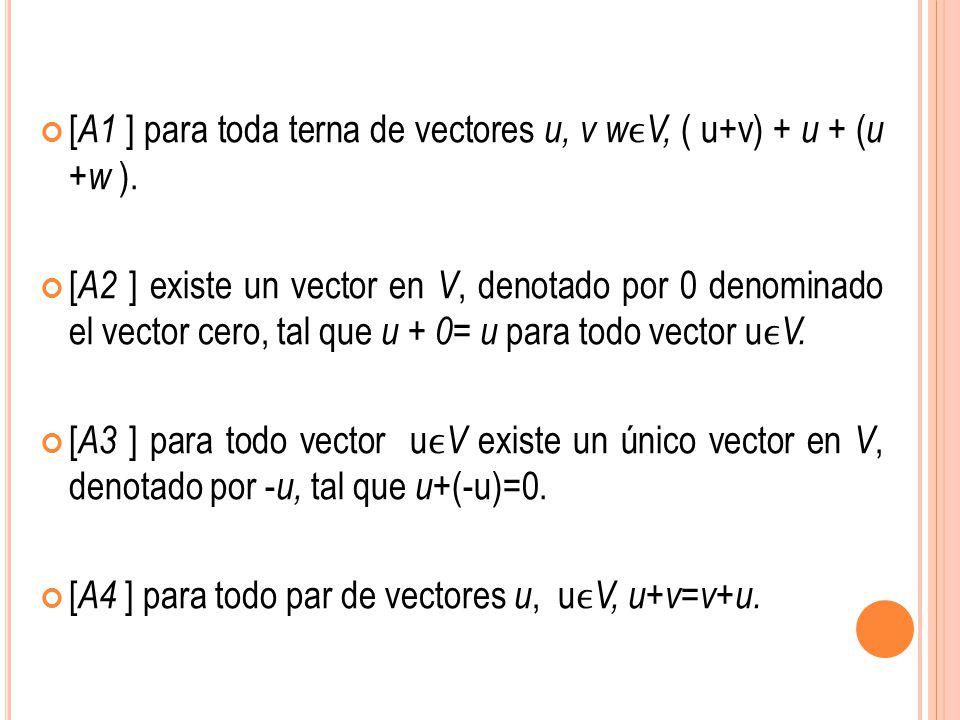 [A1 ] para toda terna de vectores u, v wϵV, ( u+v) + u + (u +w ).